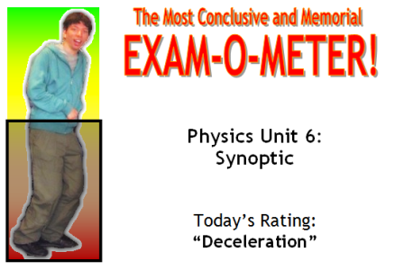 The Most Conclusive and Memorial Exam-O-Meter!